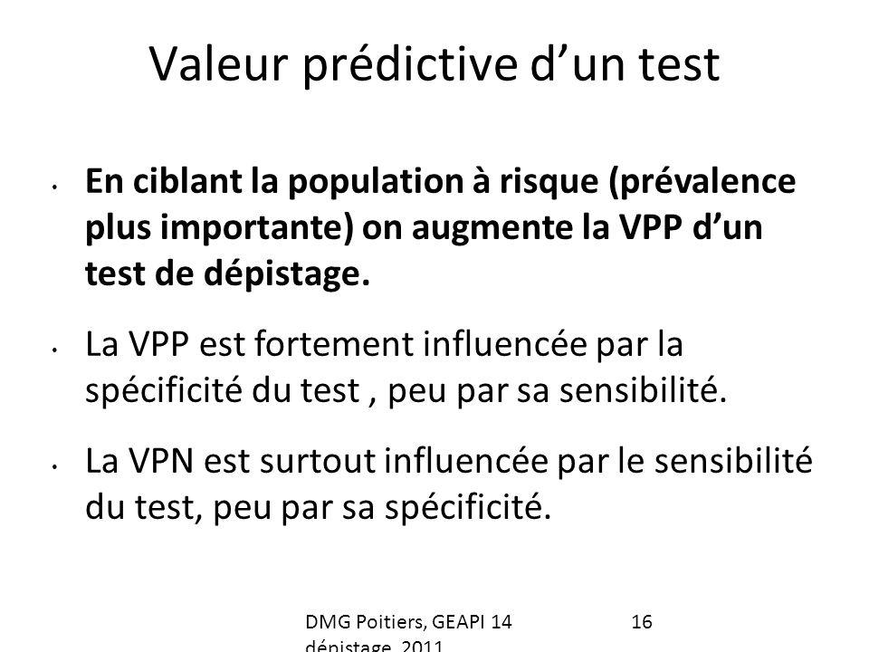Valeur prédictive dun test En ciblant la population à risque (prévalence plus importante) on augmente la VPP dun test de dépistage.