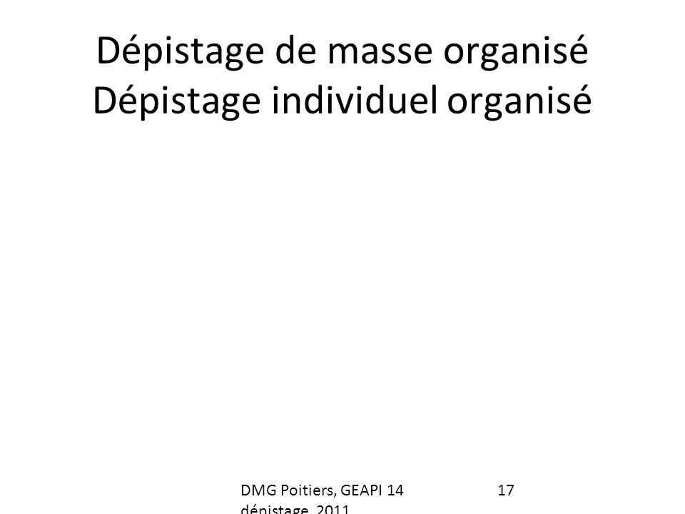 Dépistage de masse organisé Dépistage individuel organisé DMG Poitiers, GEAPI 14 dépistage, 2011 17