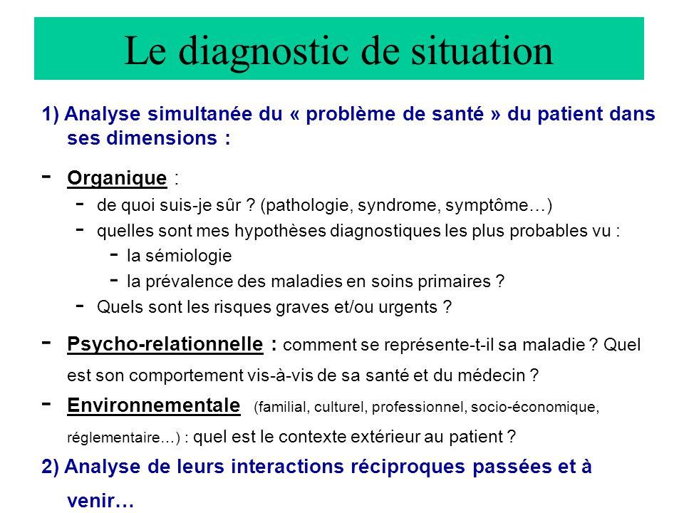 Le diagnostic de situation 1) Analyse simultanée du « problème de santé » du patient dans ses dimensions : - Organique : - de quoi suis-je sûr ? (path