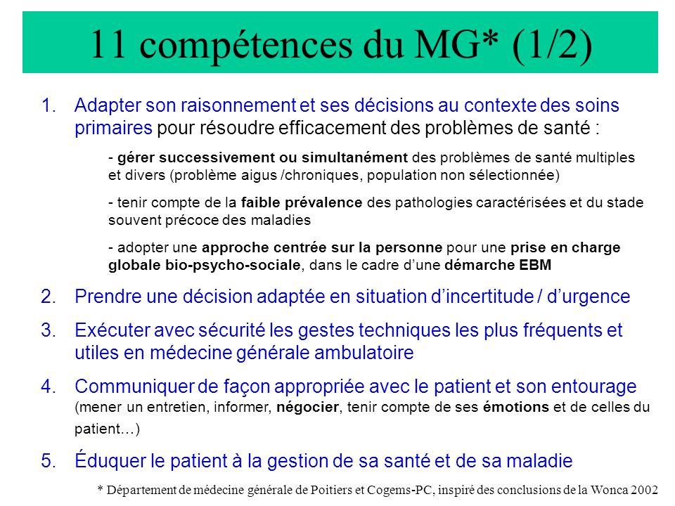 11 compétences du MG* (1/2) 1.Adapter son raisonnement et ses décisions au contexte des soins primaires pour résoudre efficacement des problèmes de sa