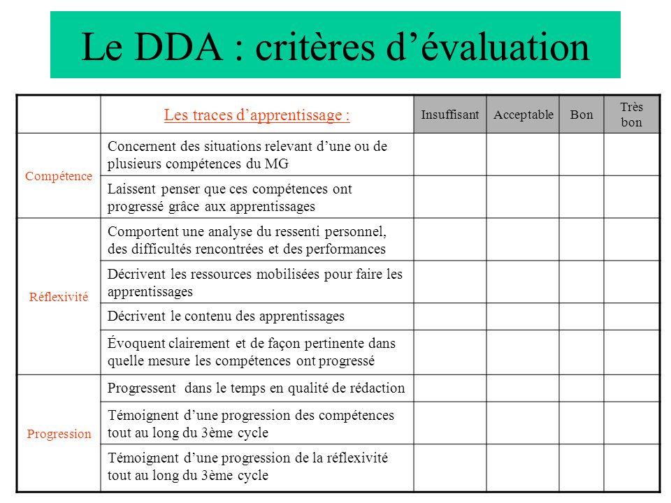 Le DDA : critères dévaluation Les traces dapprentissage : InsuffisantAcceptableBon Très bon Compétence Concernent des situations relevant dune ou de p