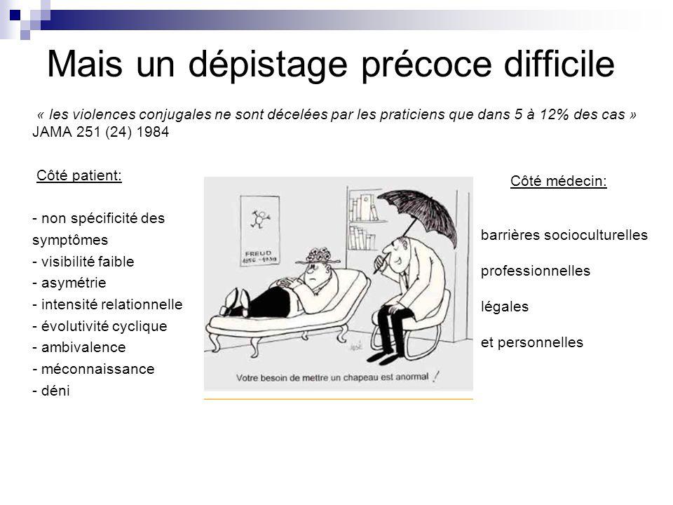 Mais un dépistage précoce difficile « les violences conjugales ne sont décelées par les praticiens que dans 5 à 12% des cas » JAMA 251 (24) 1984 Côté