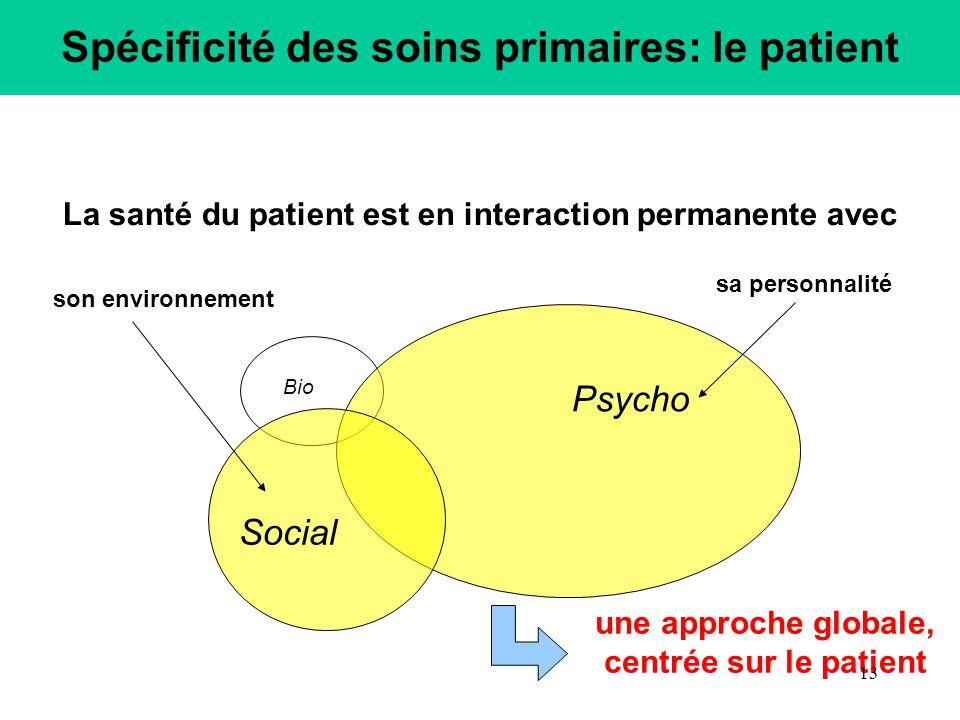 Bio Psycho Social une approche globale, centrée sur le patient La santé du patient est en interaction permanente avec son environnement sa personnalit