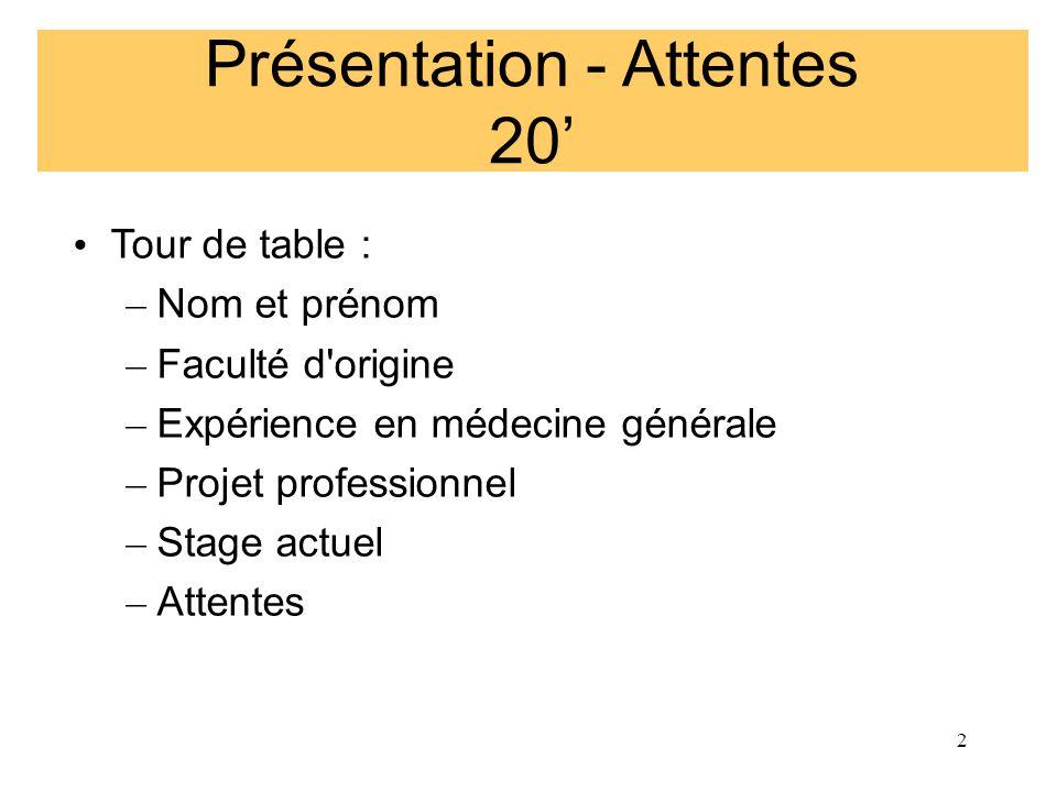 Présentation - Attentes 20 Tour de table : – Nom et prénom – Faculté d'origine – Expérience en médecine générale – Projet professionnel – Stage actuel