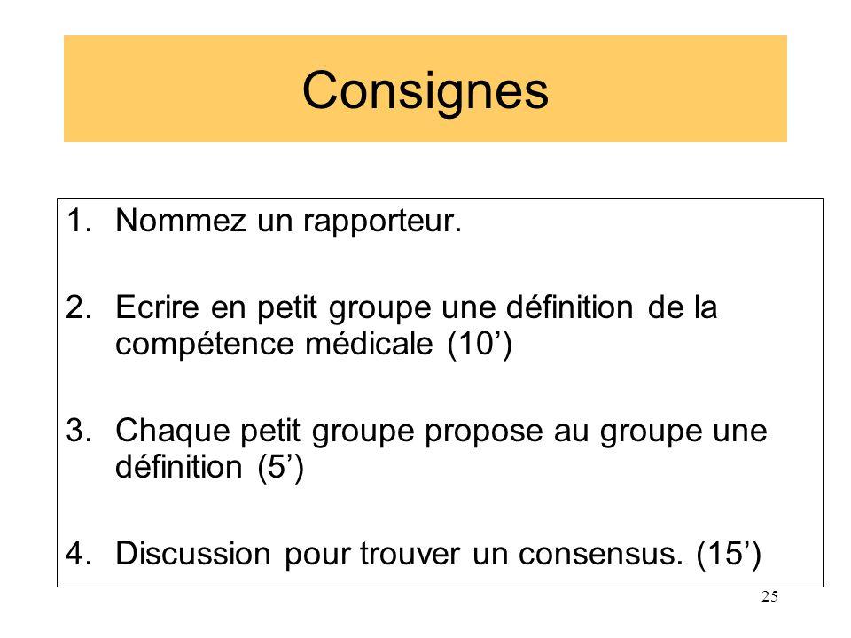 Consignes 1.Nommez un rapporteur. 2.Ecrire en petit groupe une définition de la compétence médicale (10) 3.Chaque petit groupe propose au groupe une d