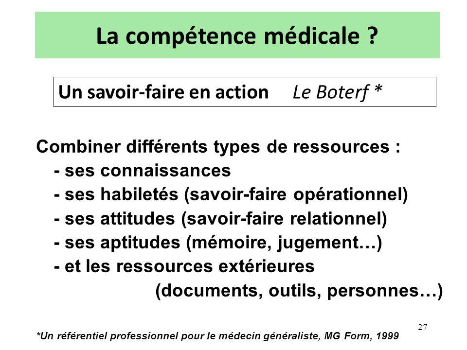 Combiner différents types de ressources : - ses connaissances - ses habiletés (savoir-faire opérationnel) - ses attitudes (savoir-faire relationnel) -