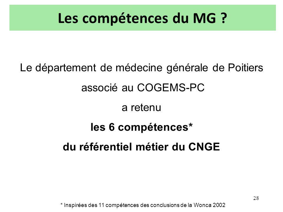 Les compétences du MG ? Le département de médecine générale de Poitiers associé au COGEMS-PC a retenu les 6 compétences* du référentiel métier du CNGE