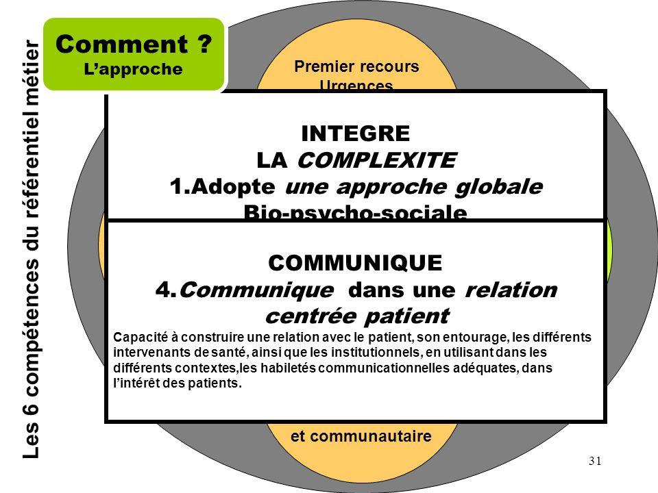 Continuité,Suivi,Coordinationdes soinsAutour du patient Professionnalisme Les 6 compétences du référentiel métier Premier recours Urgences Education,