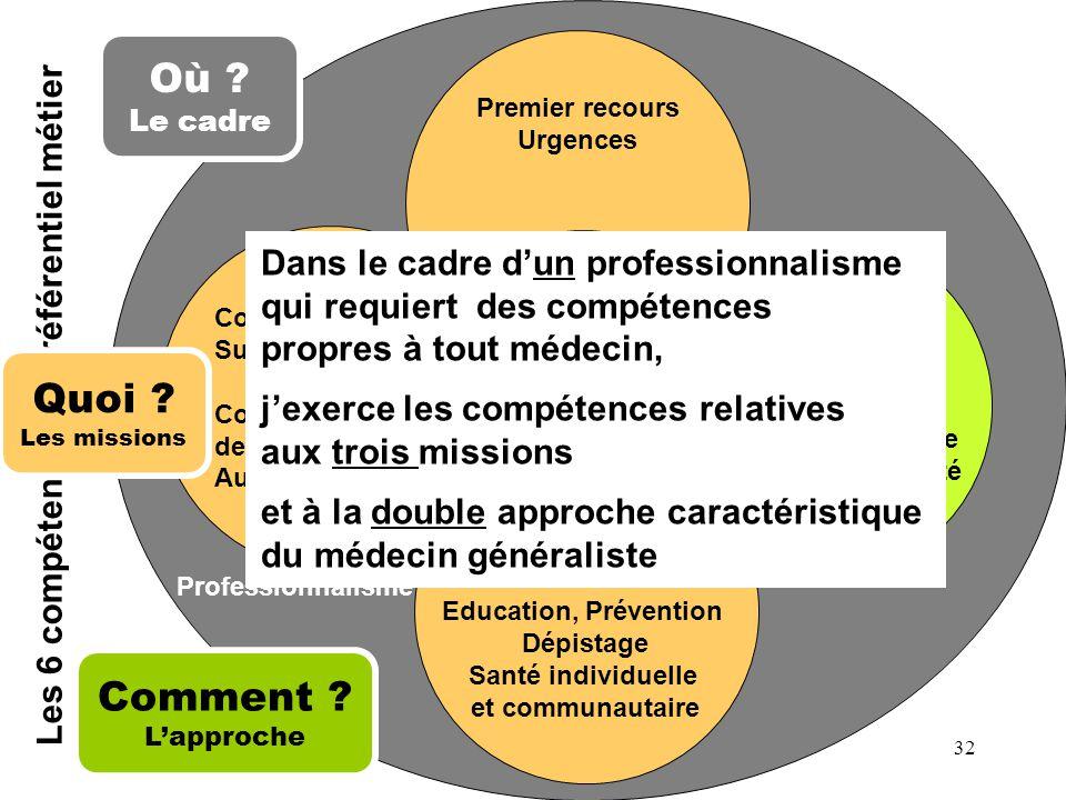 Professionnalisme Les 6 compétences du référentiel métier Premier recours Urgences Où ? Le cadre Comment ? Lapproche Continuité,Suivi,Coordinationdes