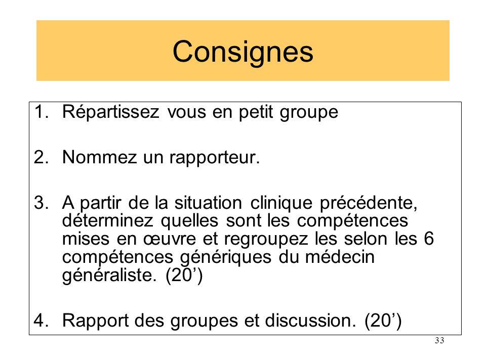 Consignes 1.Répartissez vous en petit groupe 2.Nommez un rapporteur. 3.A partir de la situation clinique précédente, déterminez quelles sont les compé