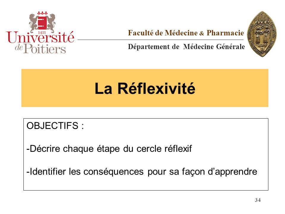La Réflexivité Faculté de Médecine & Pharmacie Département de Médecine Générale OBJECTIFS : -Décrire chaque étape du cercle réflexif -Identifier les c