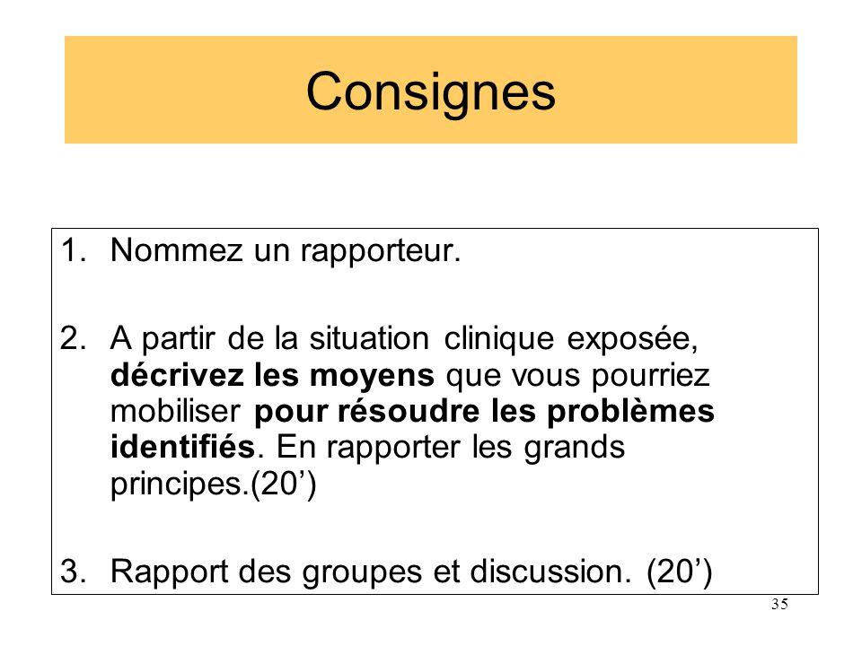Consignes 1.Nommez un rapporteur. 2.A partir de la situation clinique exposée, décrivez les moyens que vous pourriez mobiliser pour résoudre les probl