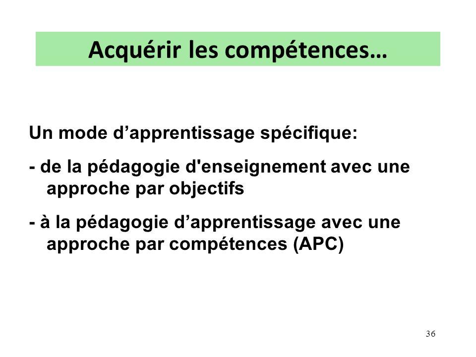 Acquérir les compétences… Un mode dapprentissage spécifique: - de la pédagogie d'enseignement avec une approche par objectifs - à la pédagogie dappren