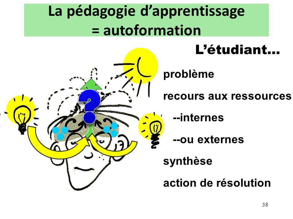 La pédagogie dapprentissage = autoformation problème recours aux ressources --internes --ou externes synthèse action de résolution Létudiant… 38