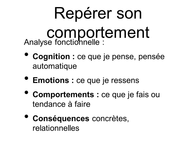 Repérer son comportement Analyse fonctionnelle : Cognition : ce que je pense, pensée automatique Emotions : ce que je ressens Comportements : ce que j