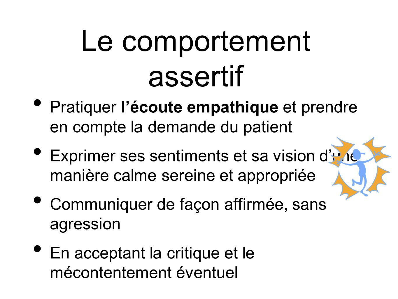 Le comportement assertif Pratiquer lécoute empathique et prendre en compte la demande du patient Exprimer ses sentiments et sa vision dune manière cal