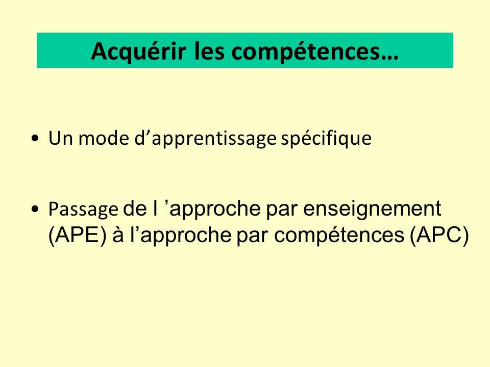 Acquérir les compétences… Un mode dapprentissage spécifique Passage de l approche par enseignement (APE) à lapproche par compétences (APC)