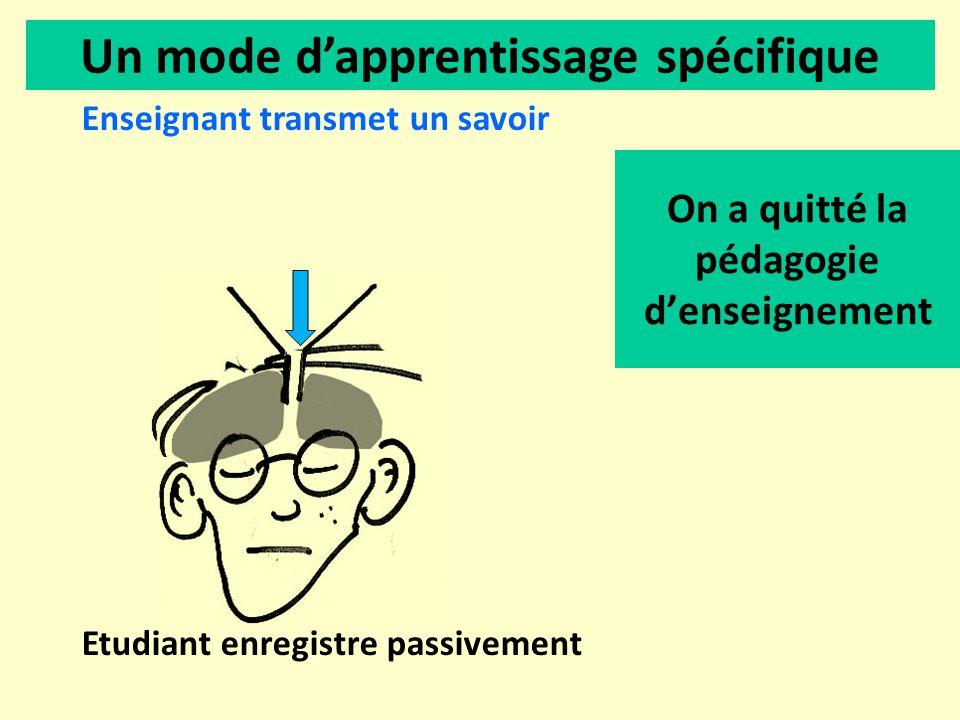 On a quitté la pédagogie denseignement Etudiant enregistre passivement Enseignant transmet un savoir Un mode dapprentissage spécifique