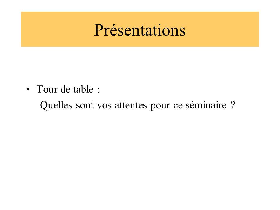 Présentations Tour de table : Quelles sont vos attentes pour ce séminaire ?