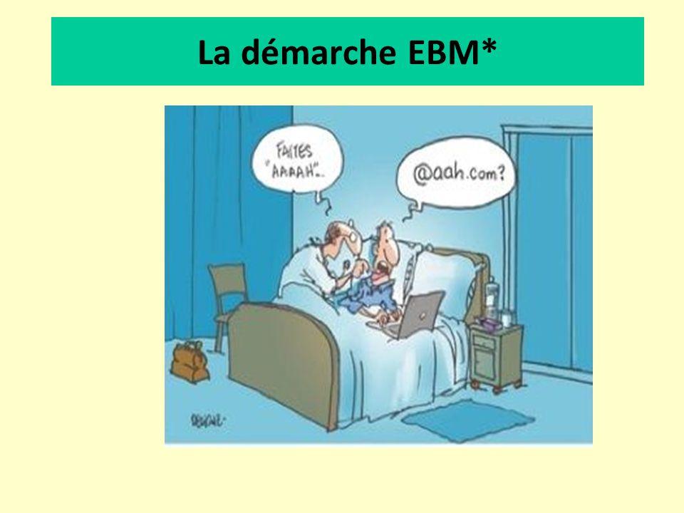 La démarche EBM*