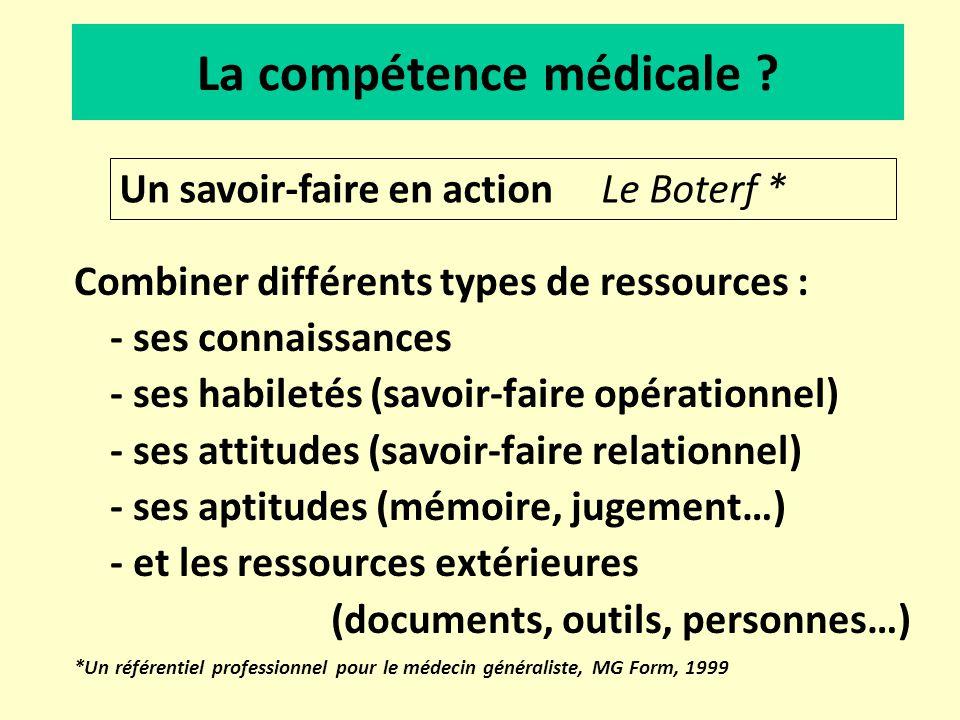 Atelier Nommez un rapporteur.