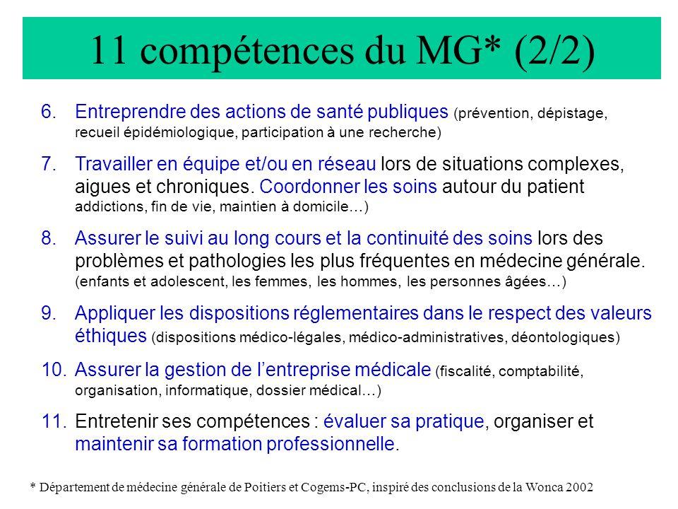 11 compétences du MG* (2/2) 6.Entreprendre des actions de santé publiques (prévention, dépistage, recueil épidémiologique, participation à une recherc