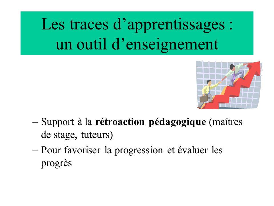 Les traces dapprentissages : un outil denseignement –Support à la rétroaction pédagogique (maîtres de stage, tuteurs) –Pour favoriser la progression e
