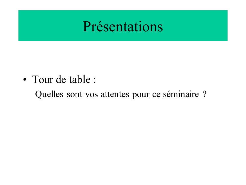 Les traces dapprentissage, le dossier dapprentissage, le tutorat Département de médecine générale, Faculté de médecine de Poitiers TC1, médecine générale, année universitaire 2011-2012
