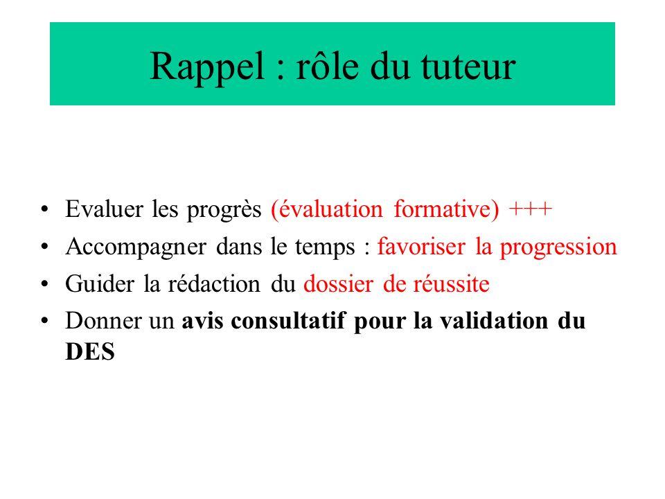 Rappel : rôle du tuteur Evaluer les progrès (évaluation formative) +++ Accompagner dans le temps : favoriser la progression Guider la rédaction du dos