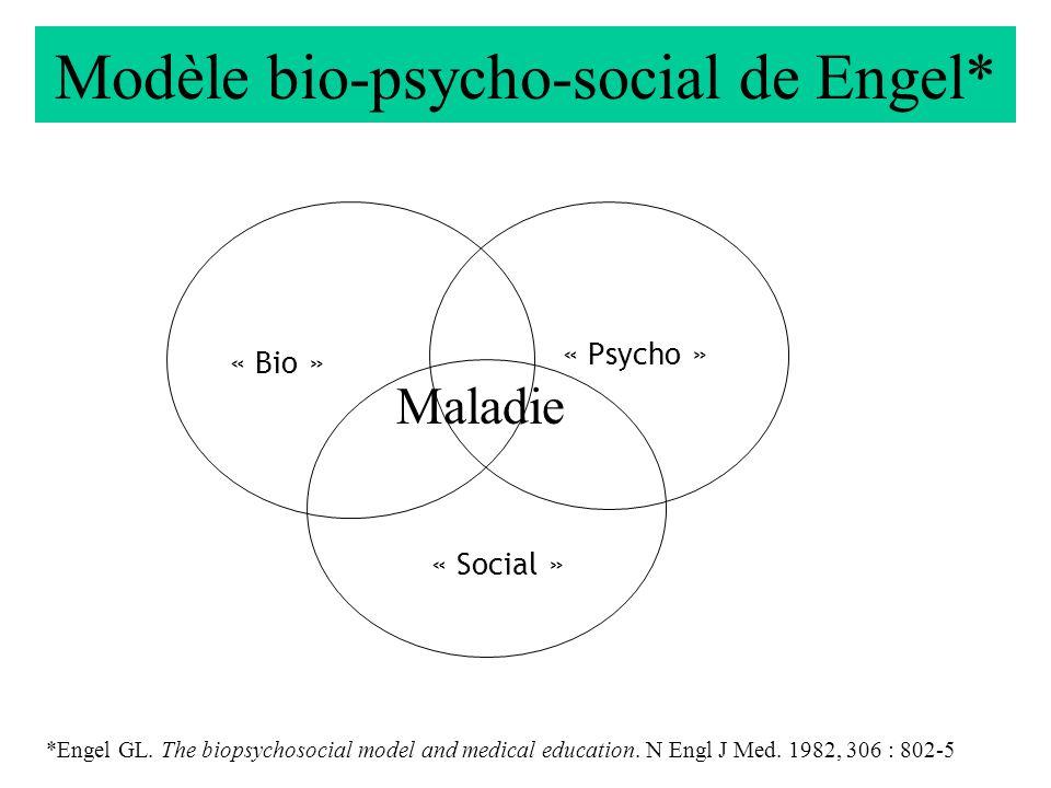 Modèle « OPE »* Bio Psycho Social « Personne » - Comportements - Eléments psycho- relationnels « Organe » - symptômes, syndromes - pathologies « Environnement » - Familial - culturel - professionnel - socio-économique - Réglementaire… * L Levy.