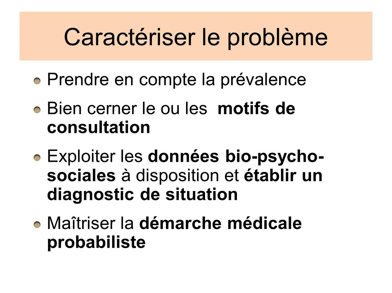 Caractériser le problème Prendre en compte la prévalence Bien cerner le ou les motifs de consultation Exploiter les données bio-psycho- sociales à dis
