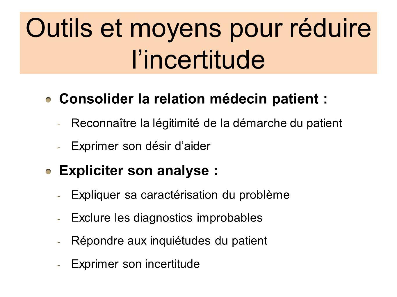 Outils et moyens pour réduire lincertitude Consolider la relation médecin patient : - Reconnaître la légitimité de la démarche du patient - Exprimer s
