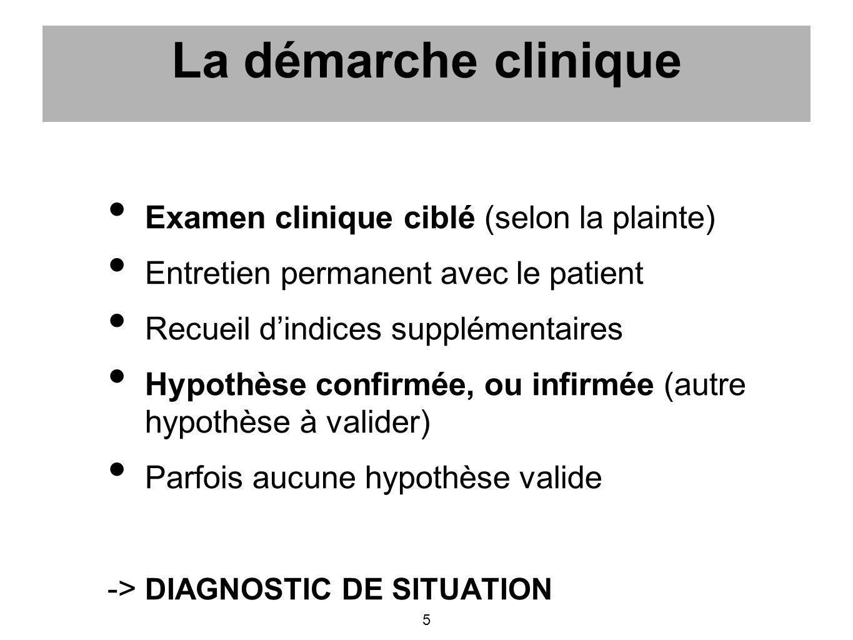 La négociation Echange avec le patient : confrontation des propositions aux attentes du patient.