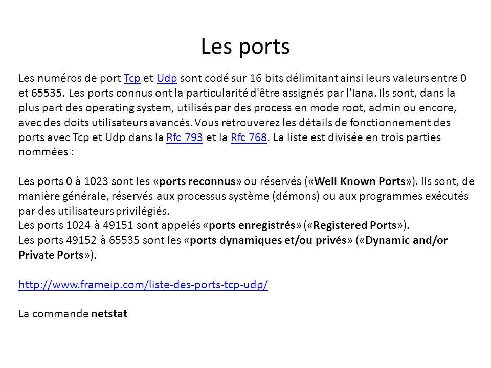 Rôle de la couche transport: numéro de port