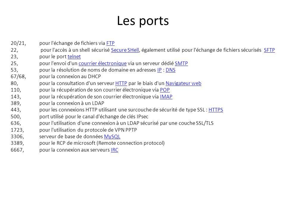 Les ports Les numéros de port Tcp et Udp sont codé sur 16 bits délimitant ainsi leurs valeurs entre 0 et 65535. Les ports connus ont la particularité