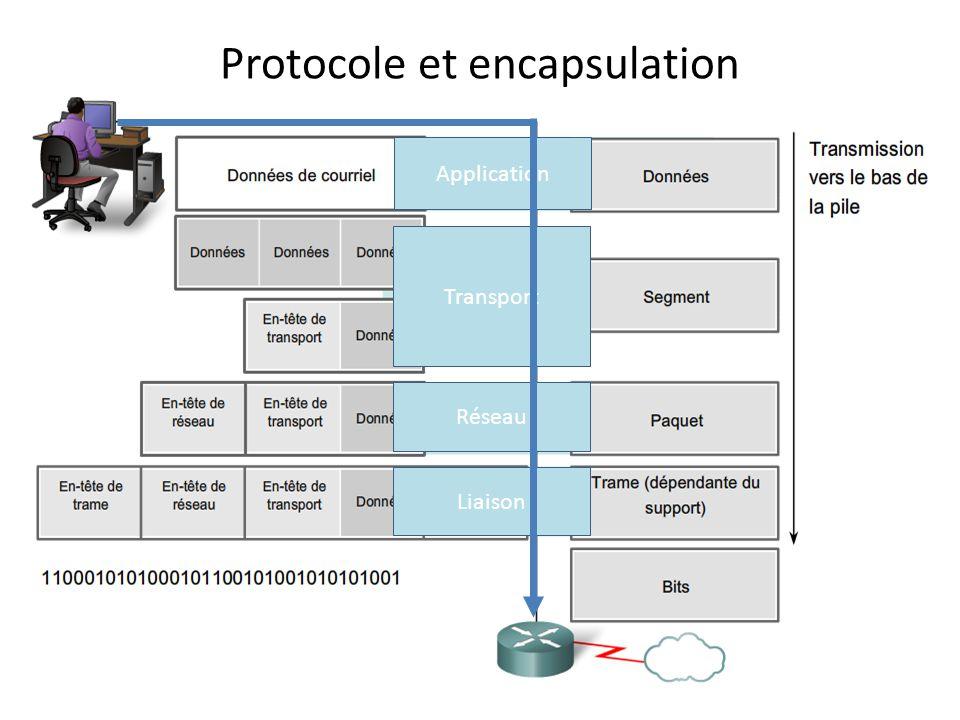 Processus de communication Au niveau de lémetteur (source) un message parcourt les couches du haut vers le bas segmentation et encapsulation des donné