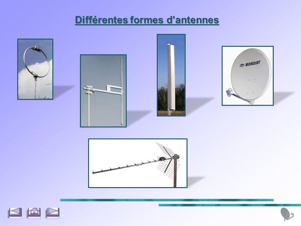 Antenne Yagi-Uda : Différentes formes dantennes