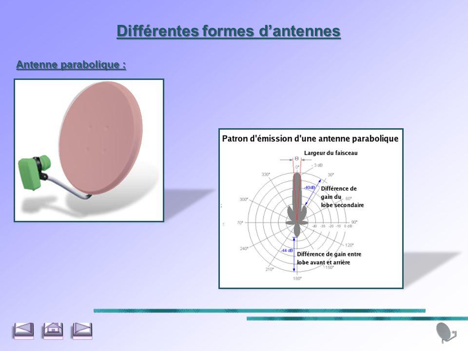 Différentes formes dantennes Antenne tige :
