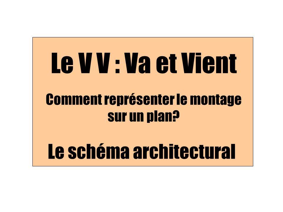 Le V a et V ient : schéma architectural Le deuxième interrupteur va et vient Le premier interrupteur va et vient Le point lumineux (luminaire) Les liaisons fonctionnelles