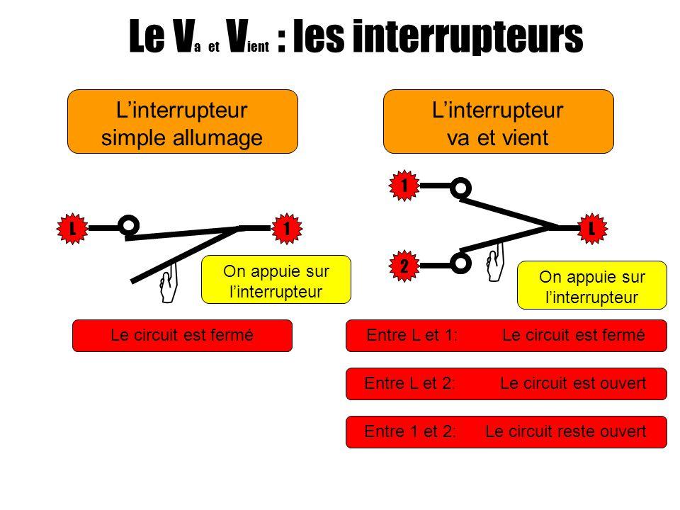 Linterrupteur simple allumage Le V a et V ient : les interrupteurs Linterrupteur va et vient L1L 1 2 Le circuit est fermé Entre L et 1:Le circuit est fermé Entre L et 2:Le circuit est ouvert Entre 1 et 2: Le circuit reste ouvert On appuie sur linterrupteur On appuie sur linterrupteur