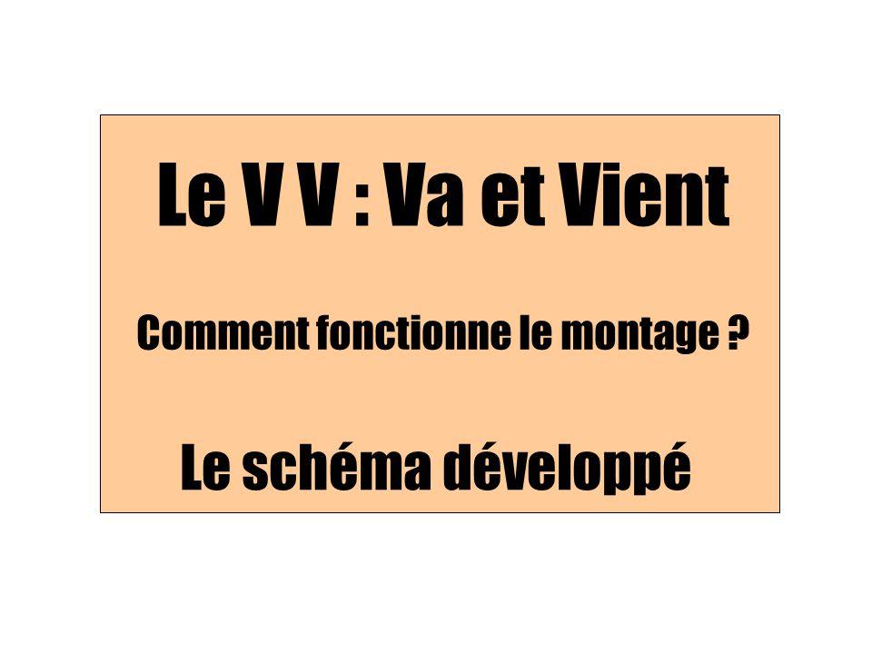 Le V V : Va et Vient Comment fonctionne le montage ? Le schéma développé