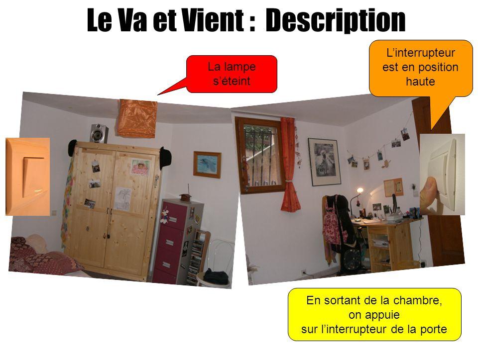 Le Va et Vient : Description En sortant de la chambre, on appuie sur linterrupteur de la porte Linterrupteur est en position haute La lampe séteint