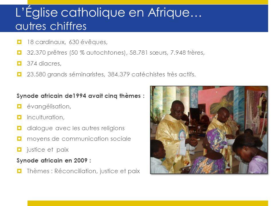 LÉglise catholique en Afrique… autres chiffres 18 cardinaux, 630 évêques, 32.370 prêtres (50 % autochtones), 58.781 sœurs, 7.948 frères, 374 diacres,