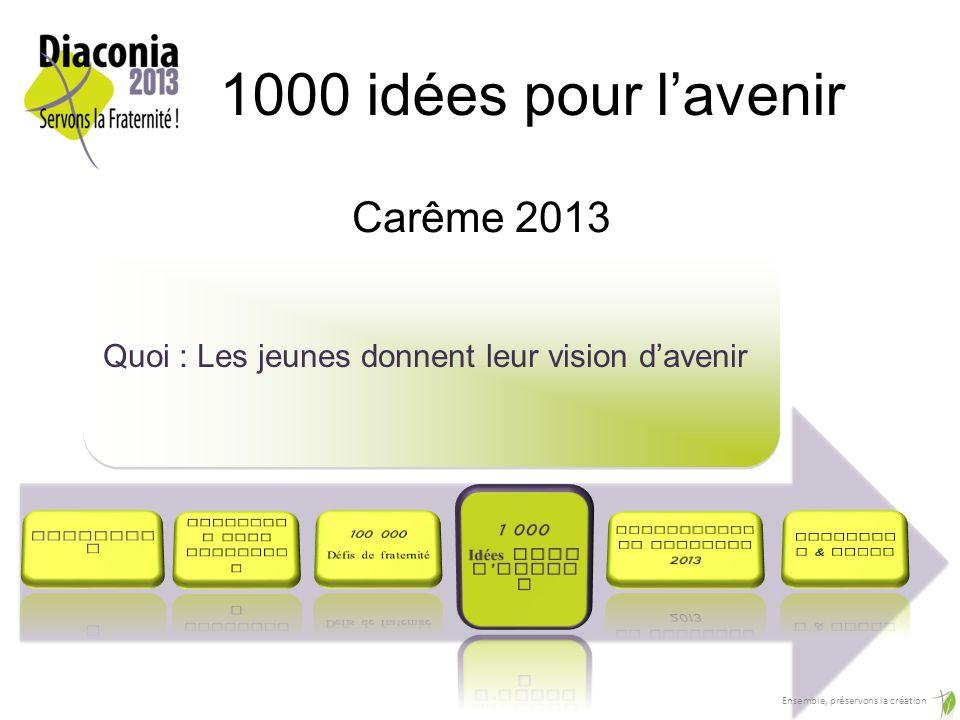 1000 idées pour lavenir Carême 2013 Quoi : Les jeunes donnent leur vision davenir Ensemble, préservons la création