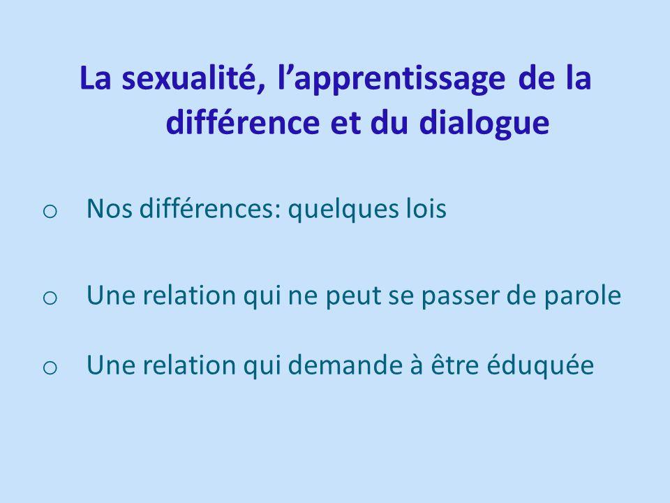 La sexualité, lapprentissage de la différence et du dialogue o Nos différences: quelques lois o Une relation qui ne peut se passer de parole o Une rel