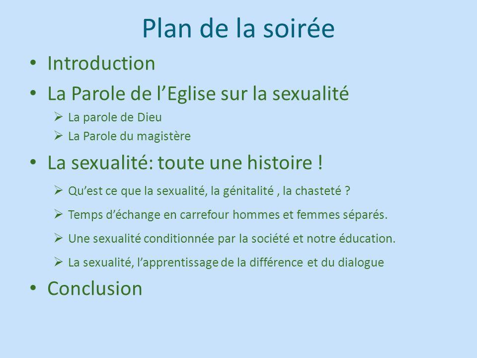Plan de la soirée Introduction La Parole de lEglise sur la sexualité La parole de Dieu La Parole du magistère La sexualité: toute une histoire ! Quest