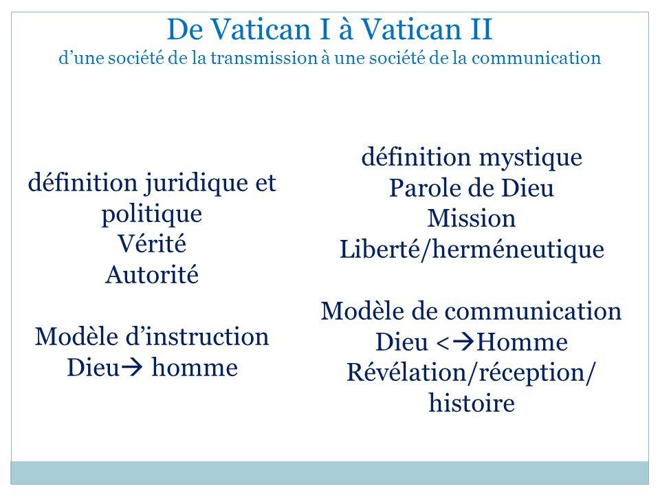 De Vatican I à Vatican II dune société de la transmission à une société de la communication définition juridique et politique Vérité Autorité Modèle d