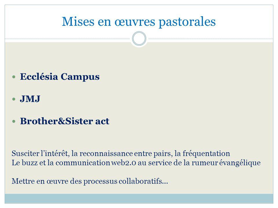 Mises en œuvres pastorales Ecclésia Campus JMJ Brother&Sister act Susciter lintérêt, la reconnaissance entre pairs, la fréquentation Le buzz et la com