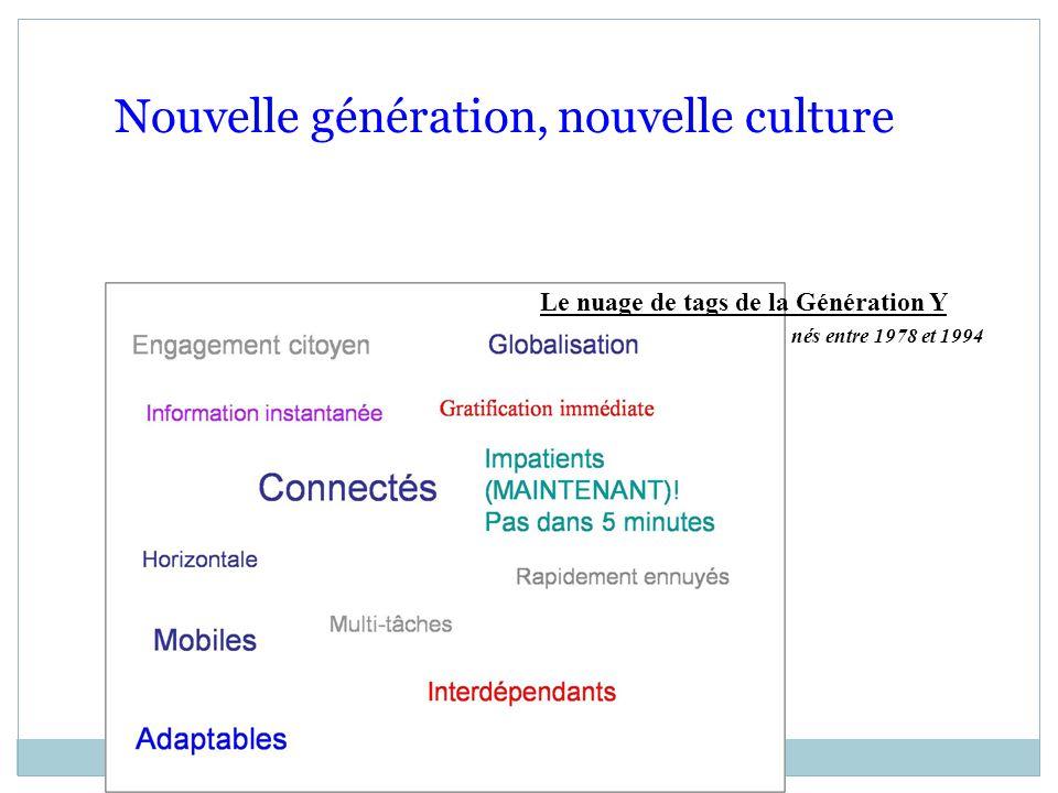 Nouvelle génération, nouvelle culture Le nuage de tags de la Génération Y nés entre 1978 et 1994