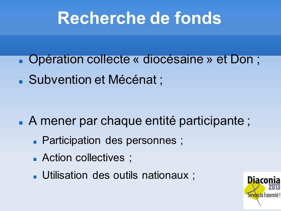 Recherche de fonds Opération collecte « diocésaine » et Don ; Subvention et Mécénat ; A mener par chaque entité participante ; Participation des personnes ; Action collectives ; Utilisation des outils nationaux ;